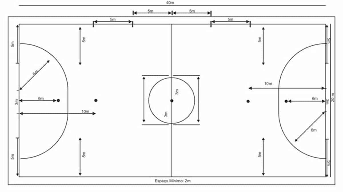 Quadra de Futsal